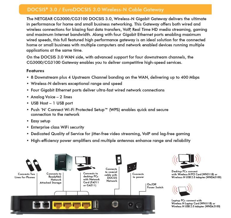 NetGear CG3000-CG3100 For Sale Bottom (7.22.13)