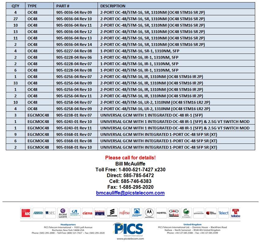 Turin OC-48 List For Sale Bottom (12.23.13)