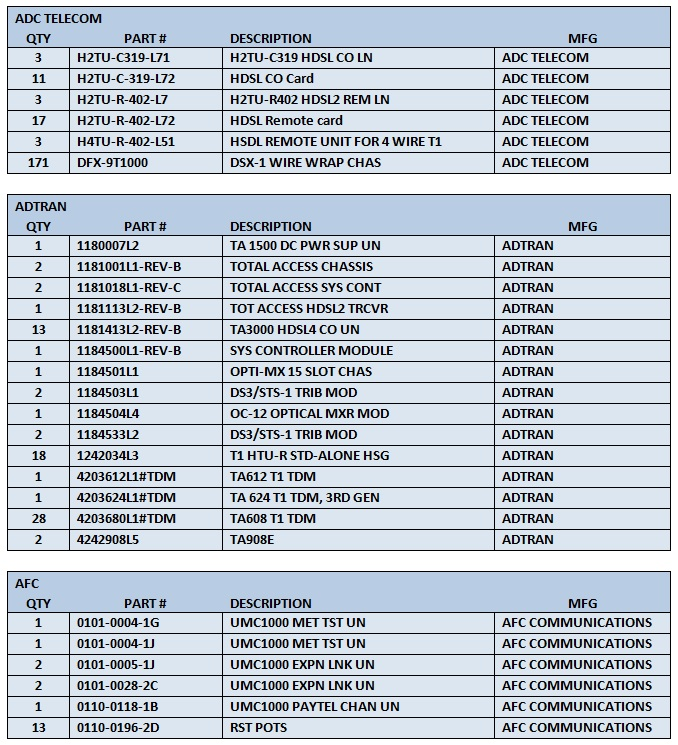 Assorted Parts For Sale List 1 (4.1.14)