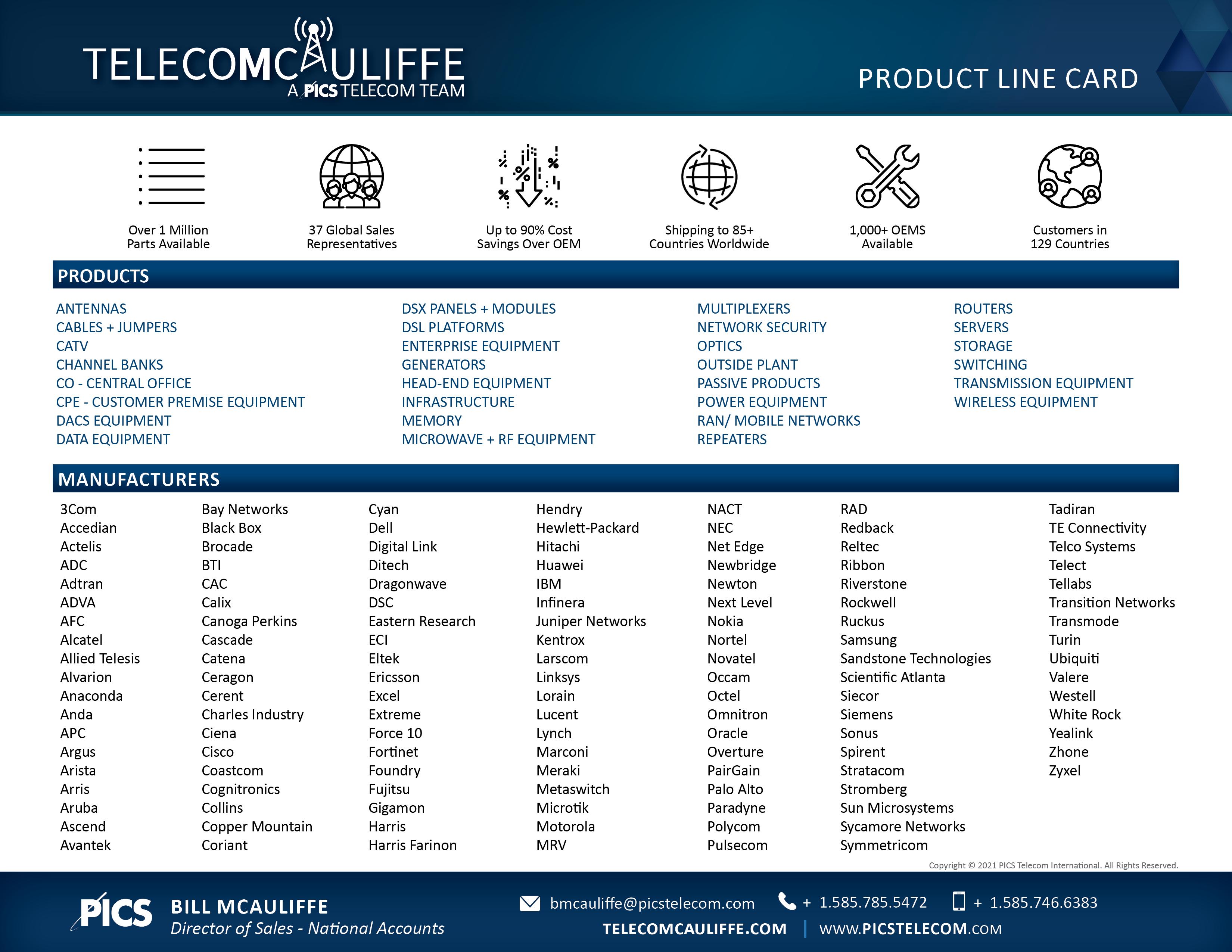 TELCOMCAULIFFE_PICS_Telecom_Linecard-2021